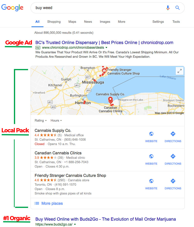 "Google local pack screenshot for ""buy weed"" search query. Dispensary seo tips. Dispensary marketing plan. Cola Digital Cannabis Marketing Agency Canada and USA. ColaDigital.ca."