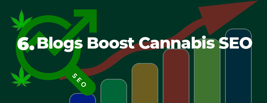 Google analytics graph showing cannabis SEO statistics - Step 6. Blogging helps Dispensary SEO. Cannabis SEO agency in USA and Canada. Medical marijuana SEO tips.