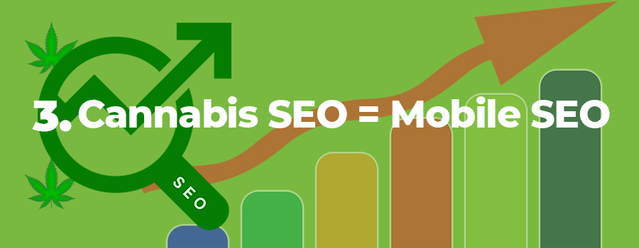 Google analytics graph showing cannabis SEO statistics - Step 3.  Marijuana SEO requires a mobile SEO strategy and mobile website optimization. Cannabis SEO company Canada and USA. ColaDIgital.ca