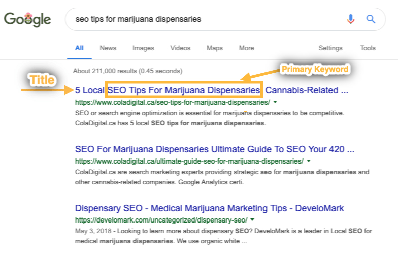 Search engine results page example showing page title with primary keyword. Cannabis SEO Strategy for cannabis companies. Dispensary SEO tips for CBD companies.