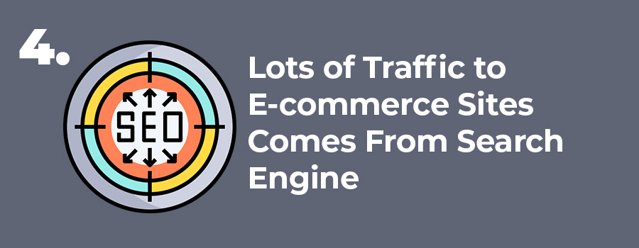 Almost 40% of traffic to ecommerce sites comes from search engine. Hire a dispensary SEO company for your cannabis SEO strategy.