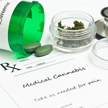 Information on how to get a medical marijuana prescription in Canada. From 420digital.ca marijuana marketing and seo.