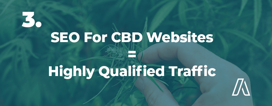 Implement an SEO strategy on your CBD website to drive highly qualified potential customers to your CBD e-store. CBD marketing company. CBD advertising on Google. Can you advertise CBD on Google search?