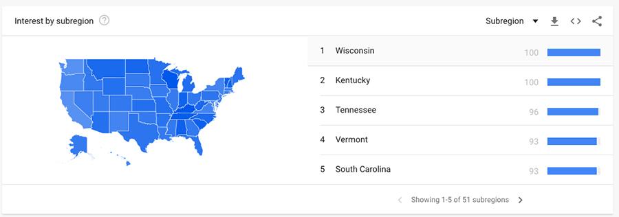 google trends US cities