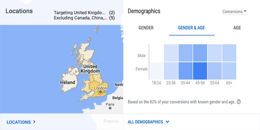 cbd advertising UK case study using google ads for cbd in the United Kingdom.